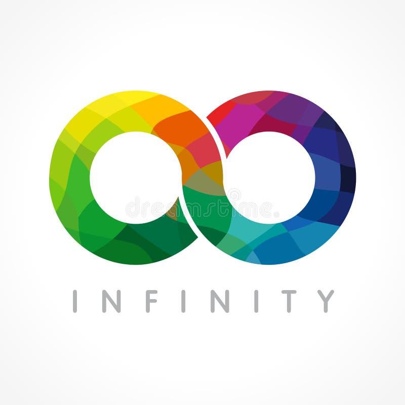 Логотип покрашенный безграничностью иллюстрация вектора