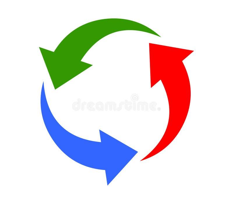 Логотип стрелки абстрактный вектор изображения стрелок бесплатная иллюстрация