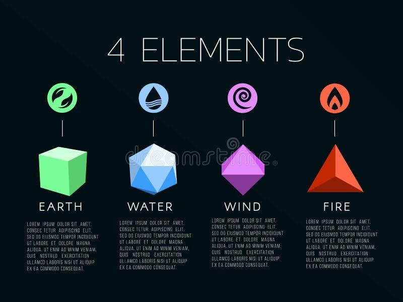 Логотип элементов природы 4 и знак кристалла Вода, огонь, земля, воздух На темной предпосылке бесплатная иллюстрация