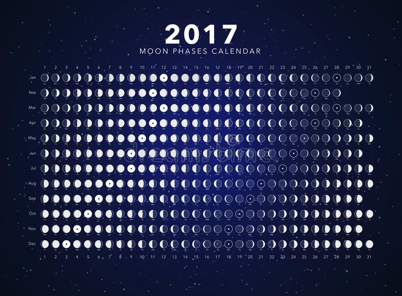 Луна фазирует вектор календаря иллюстрация штока