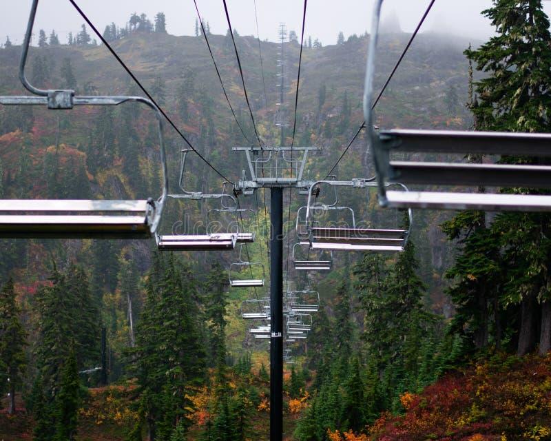 Лыжный курорт в летнем времени стоковые изображения