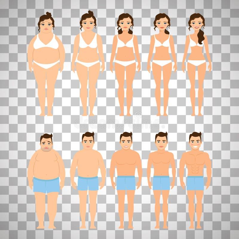 Люди шаржа перед и после диетой бесплатная иллюстрация