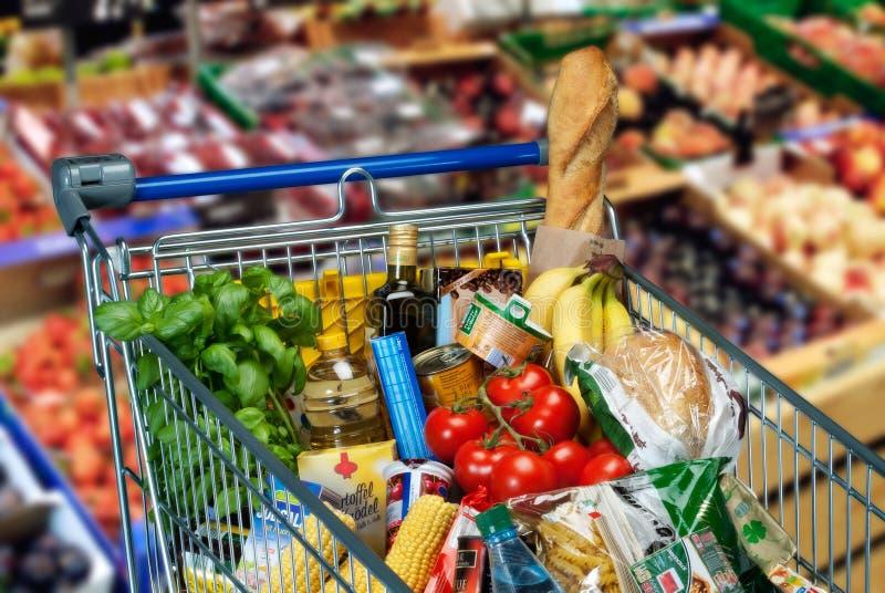 напоминает картинки покупок еды один образцов