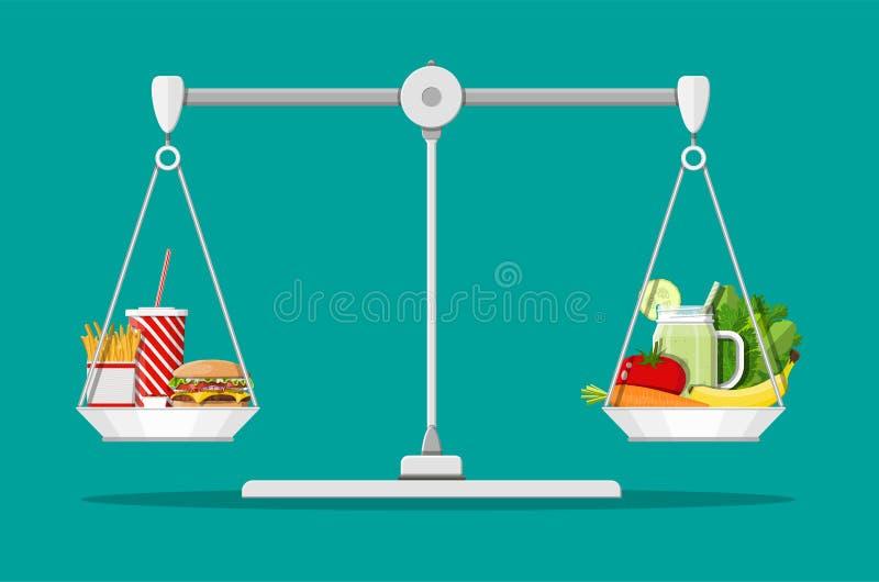 Мазеподобный холестерол против Еда витаминов иллюстрация штока