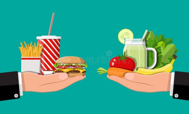 Мазеподобный холестерол против Еда витаминов иллюстрация вектора