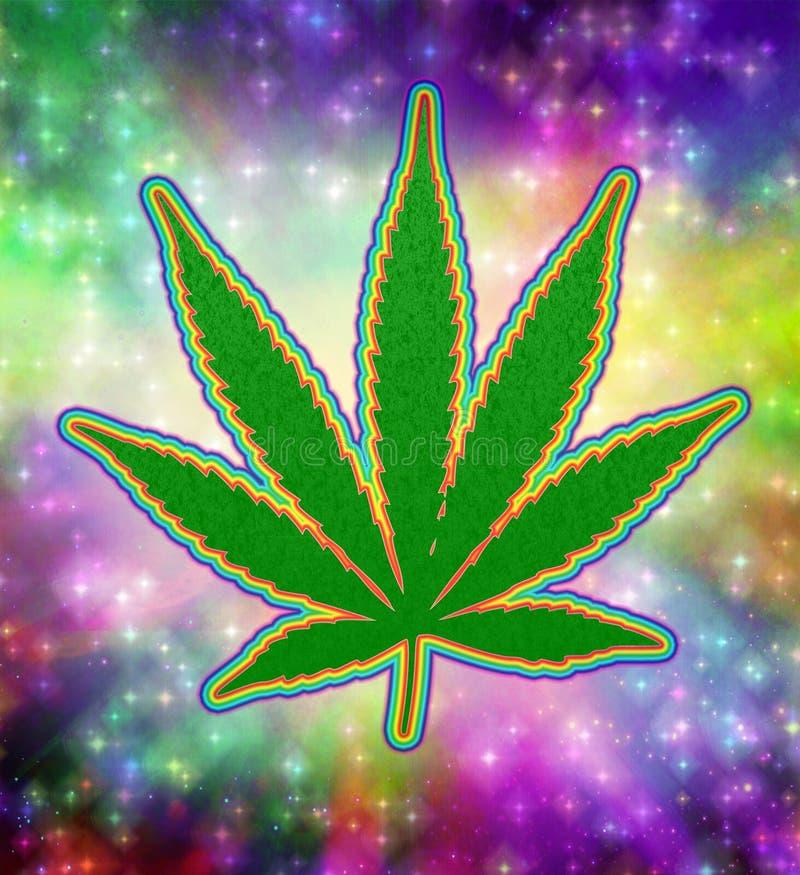 Психоделика марихуаны новости про поля марихуаны