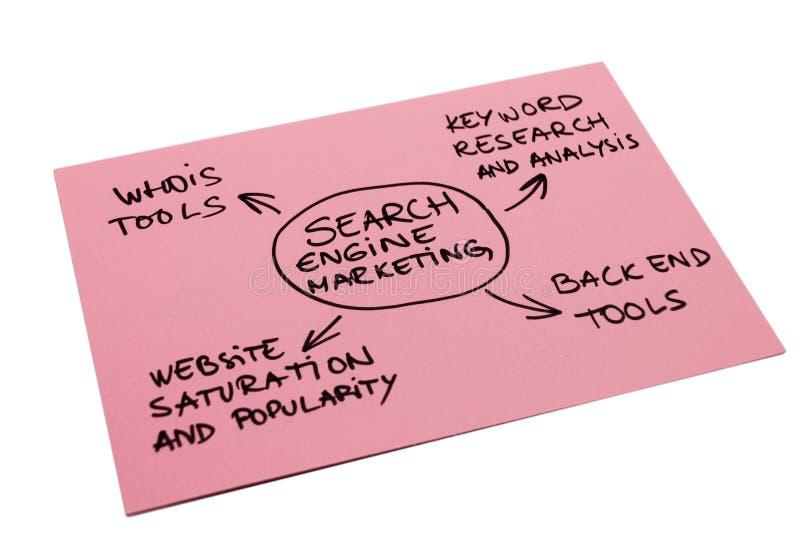 Маркетинг двигателя поиска стоковые изображения rf