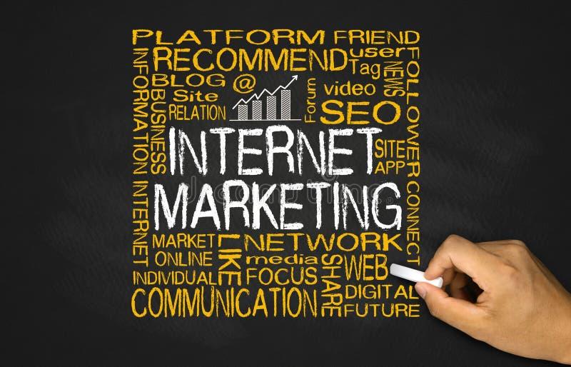 Маркетинг интернета стоковые изображения