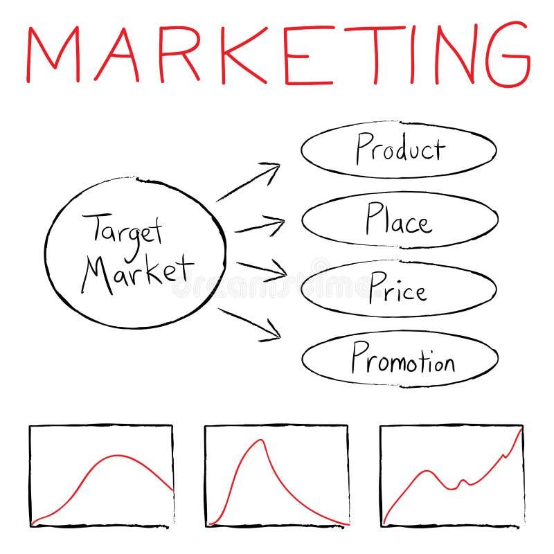 маркетинг подачи диаграммы иллюстрация вектора