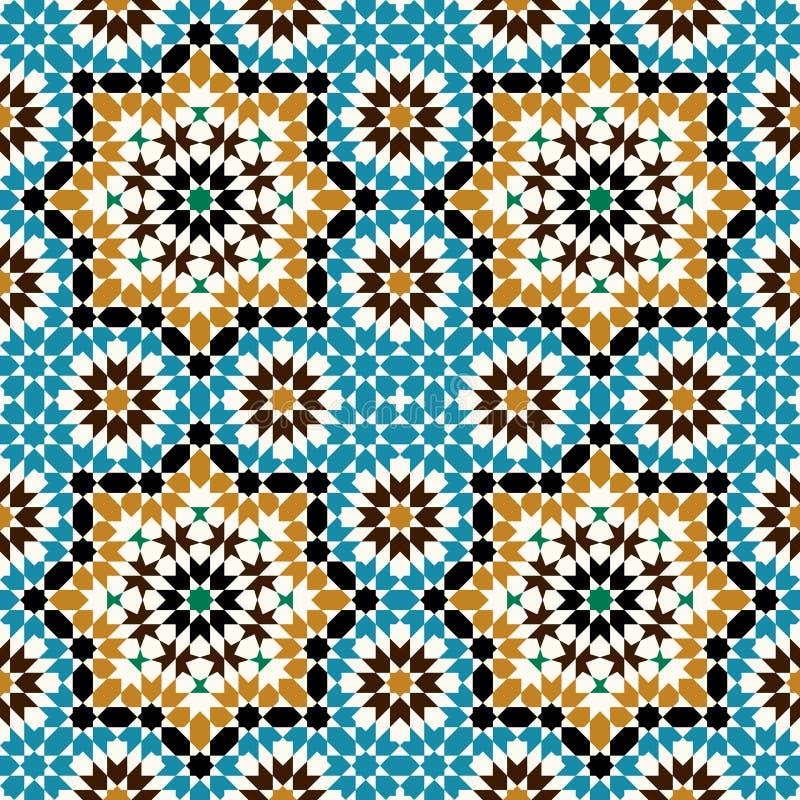 Марокканськая безшовная картина бесплатная иллюстрация