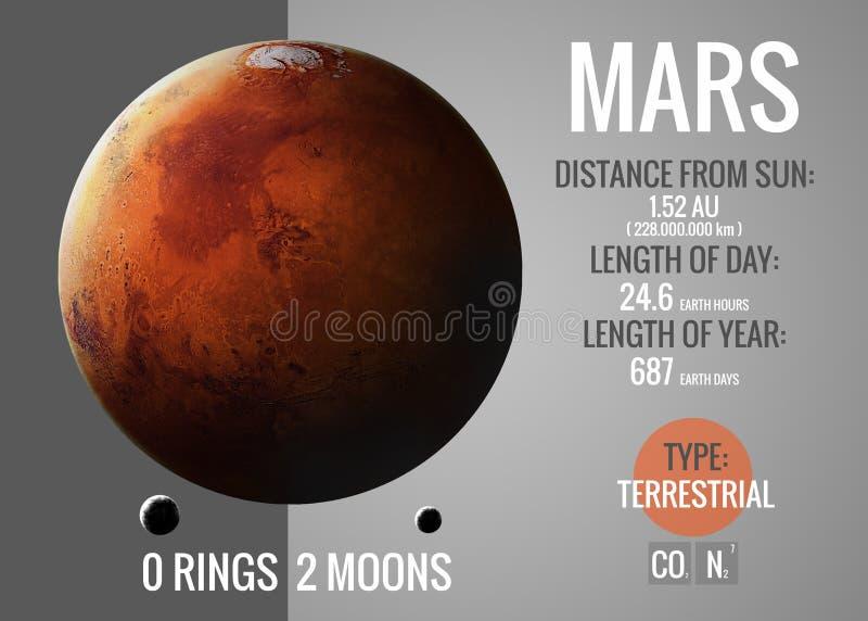Марс - Infographic представляет одно из солнечного иллюстрация вектора