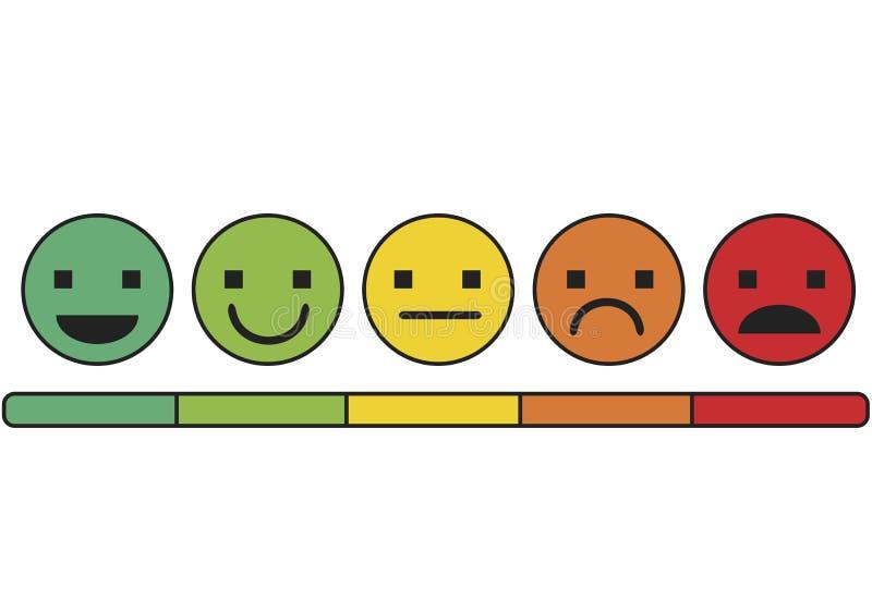 Масштаб обратной связи эмоции Масштаб эмоций иллюстрация вектора