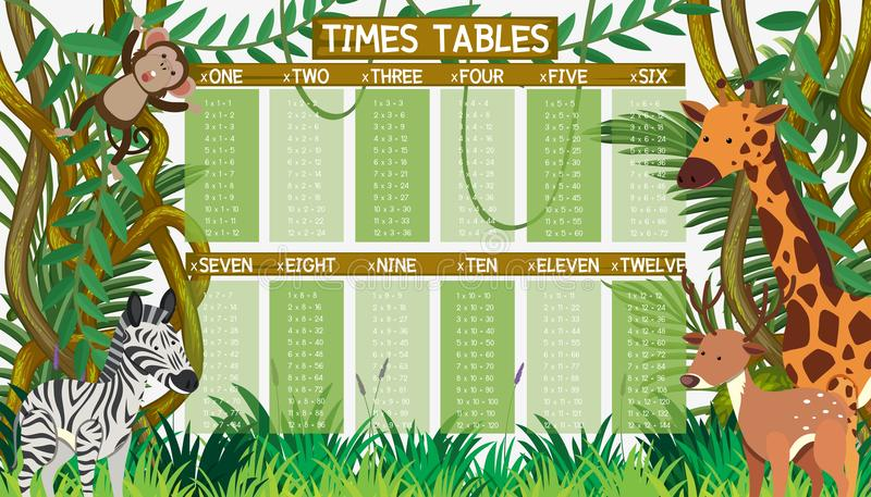 Математика приурочивает таблицу в джунглях иллюстрация штока