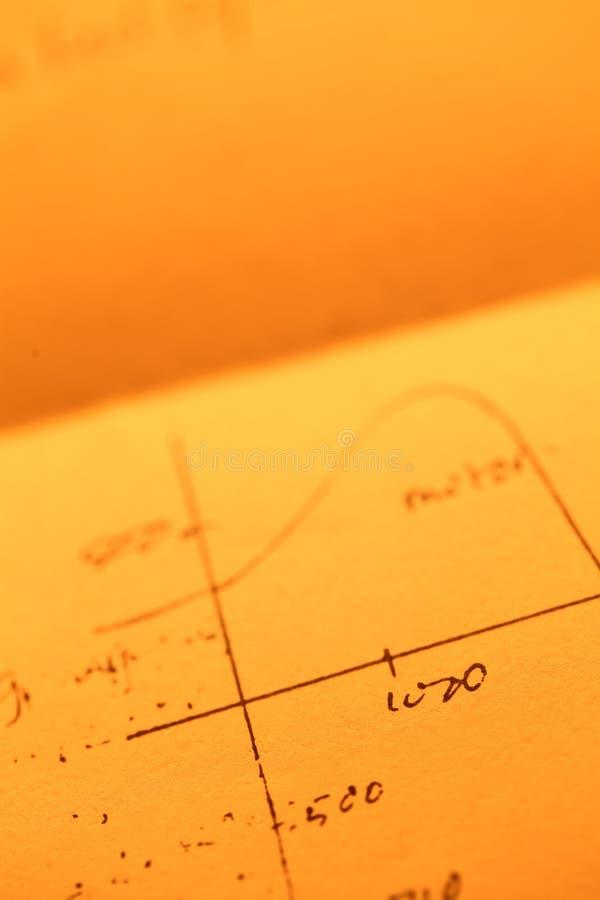 Математически текст стоковая фотография rf