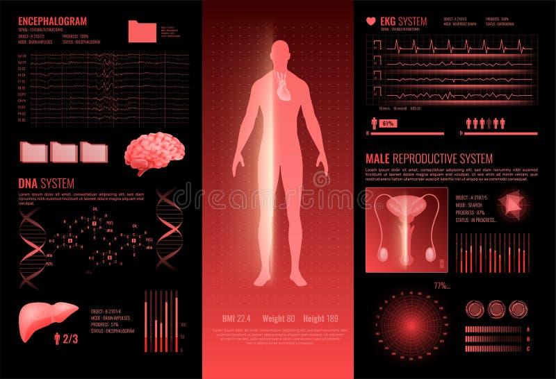 Медицинский интерфейс Infographics Hud бесплатная иллюстрация