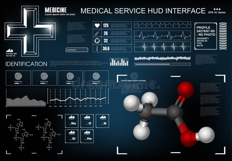 Медицинское обслуживание HUD, футуристический виртуальный графический пользовательский интерфейс касания бесплатная иллюстрация