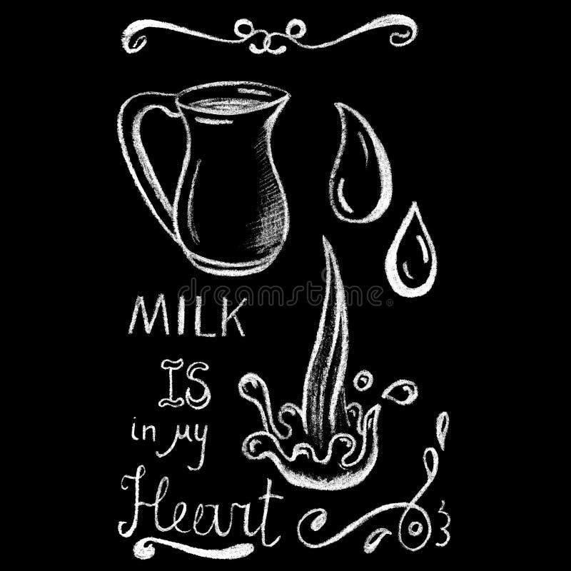 Мел кувшина молока белый на классн классном Иллюстрация и литерность меню кофейни или кафа handdrawn бесплатная иллюстрация