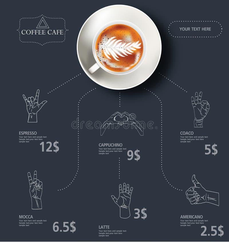 Меню для кафа ресторана и кофе стоковые изображения