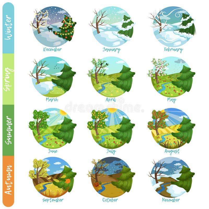 12 месяцев комплекта года, зима ландшафта природы 4 сезонов, весна, лето, иллюстрации вектора осени иллюстрация штока