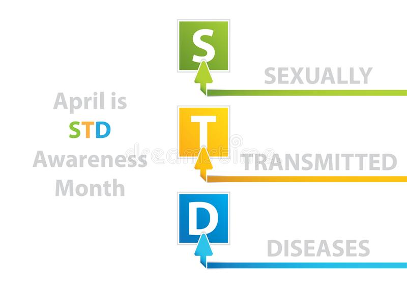 Месяц осведомленности STD иллюстрация штока