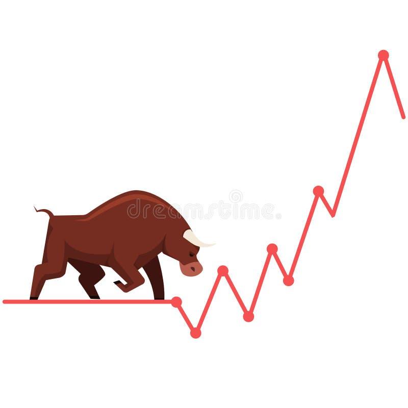 Метафора быков валютного рынка фондовой биржи бесплатная иллюстрация