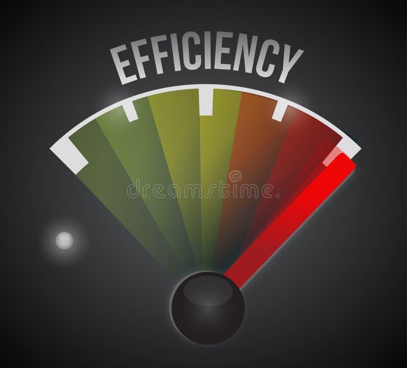 Метр измерения эффективности ровный от низкого уровня к максимуму иллюстрация штока