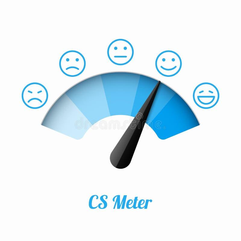 Метр удовлетворения клиента с различными эмоциями иллюстрация вектора