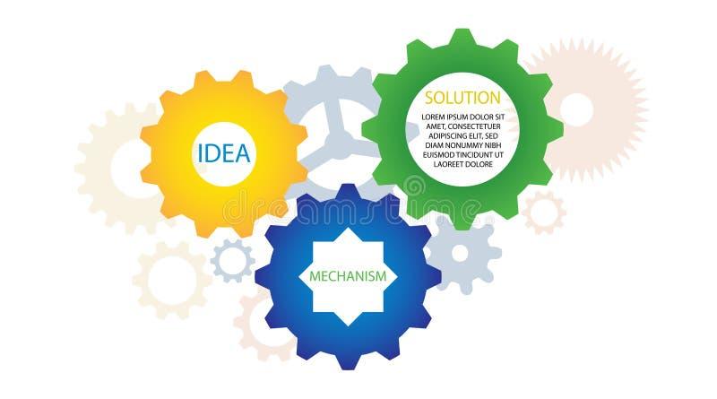 МЕХАНИЗМ РЕШЕНИЯ ИДЕИ Промышленная абстрактная предпосылка с шестернями вектора Стратегия команды успеха концепции Значок и диагр иллюстрация штока