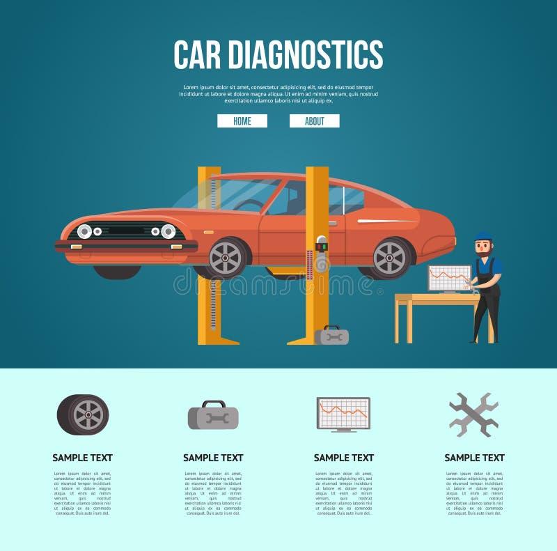 Механик делая диагностики автомобиля иллюстрация вектора