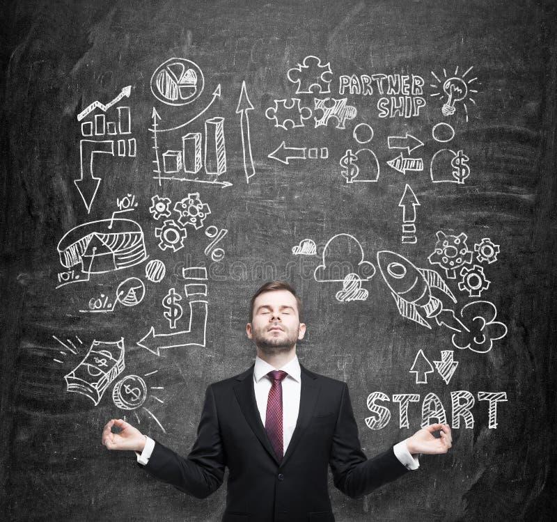 Медитативный менеджер, бизнесмен, студент думает о возможностях для бизнеса Концепция бредовой мысли Значки дела dra стоковые фотографии rf