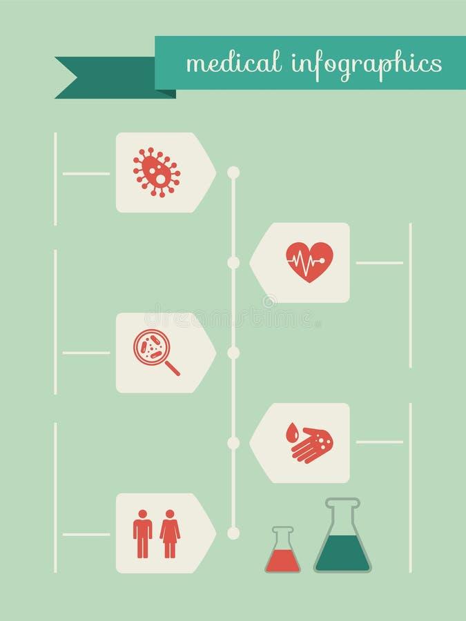 Медицинские infographic элементы иллюстрация штока
