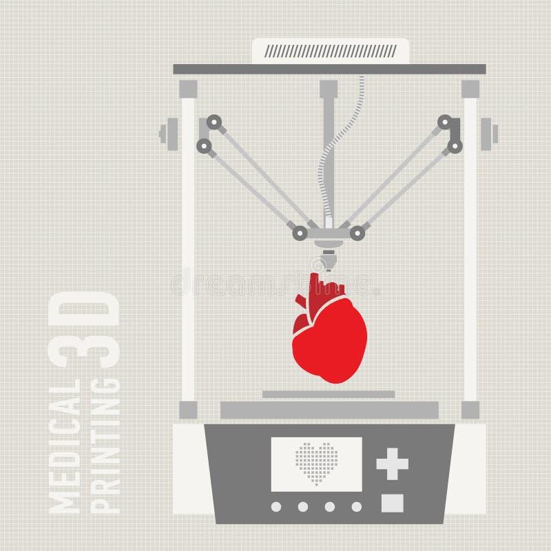Медицинский принтер для повторянных человеческих органов Био-принтер 3D вектор иллюстрация вектора