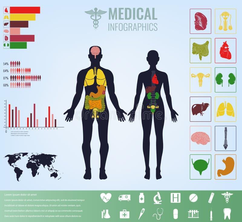 Медицинское Infographic установило с диаграммами и другими элементами вектор иллюстрация вектора