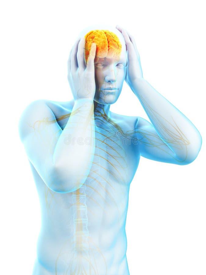 Мигрень головной боли иллюстрация штока