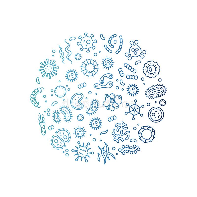 Микробы, вирусы, бактерии, клетки микроорганизма и линия концепция примитивного организма красочная вектора иллюстрация вектора
