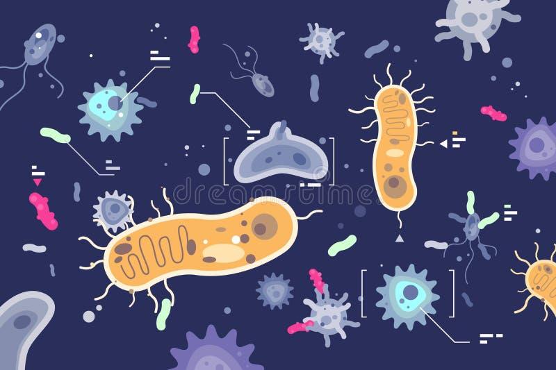 Мир различных bacterias микробов микроскопический иллюстрация вектора