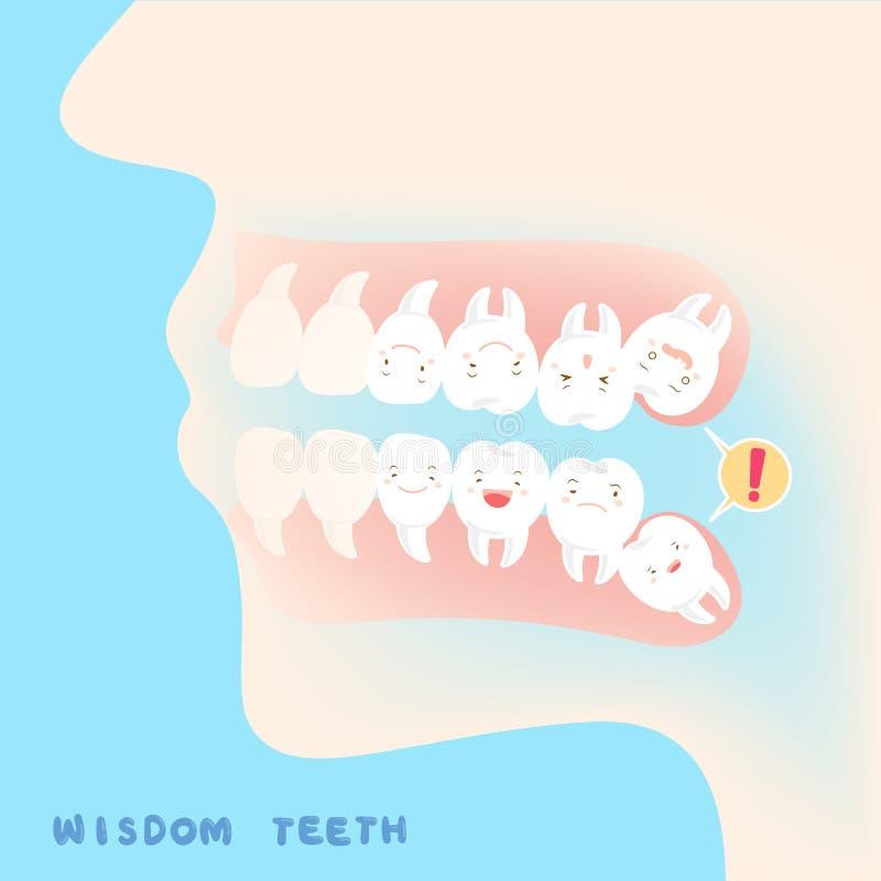 Милые зубы премудрости шаржа иллюстрация штока