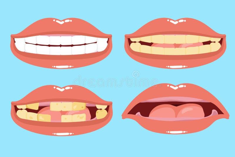 Милый рот шаржа бесплатная иллюстрация