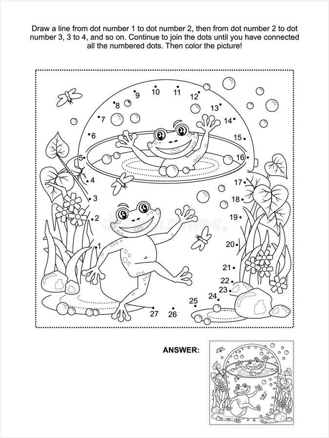 Многоточи-к-многоточие и страница расцветки с счастливыми лягушками иллюстрация вектора