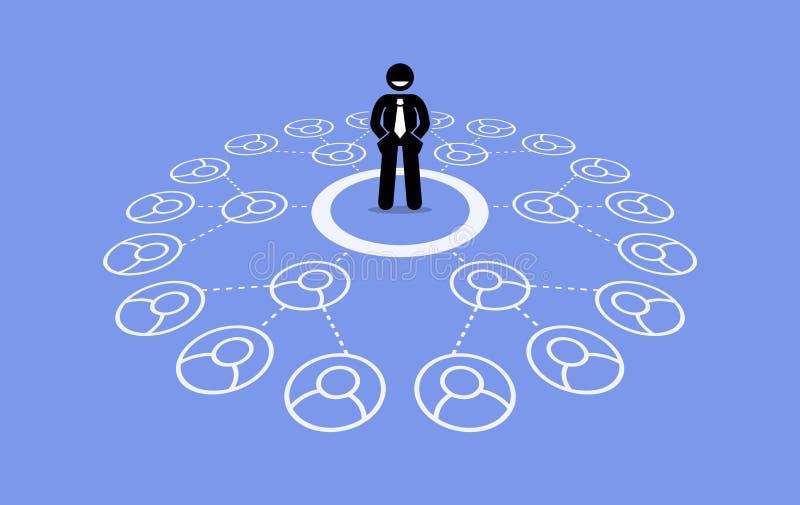 Многоуровневый маркетинг MLM иллюстрация вектора
