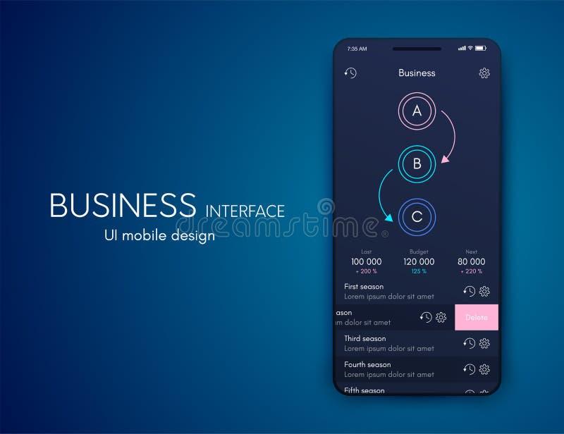 Мобильный интерфейс применения Дизайн Ui, вектор запаса бесплатная иллюстрация