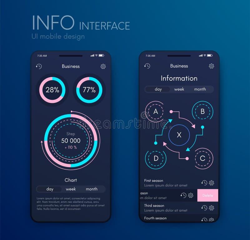 Мобильный интерфейс применения Дизайн Ui, вектор запаса иллюстрация штока