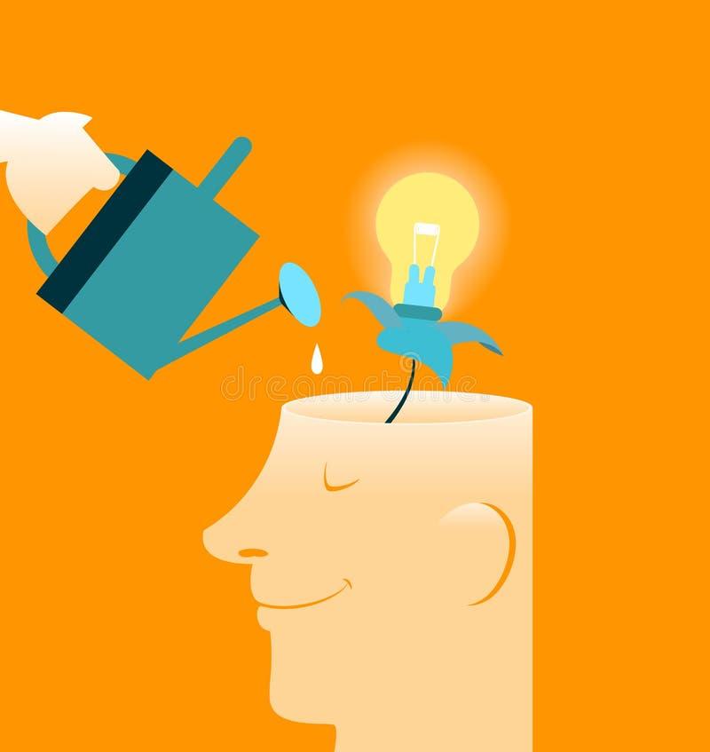Мозг заботы Новые характеристики Растущая идея иллюстрация штока
