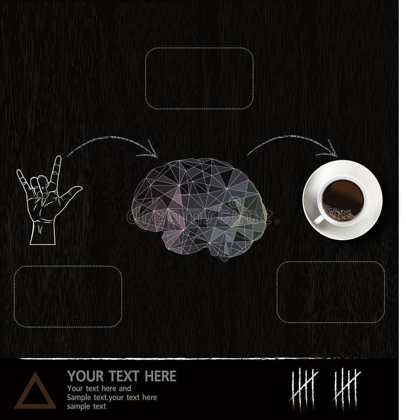 Мозг диаграммы идеи и кофейная чашка на черной предпосылке стоковые фотографии rf