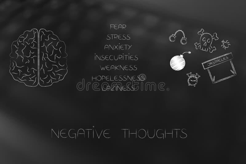 Мозг рядом с списком усиленных ориентаций и страх-тематических значков стоковое фото