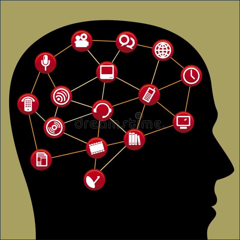 Мозг связи иллюстрация вектора