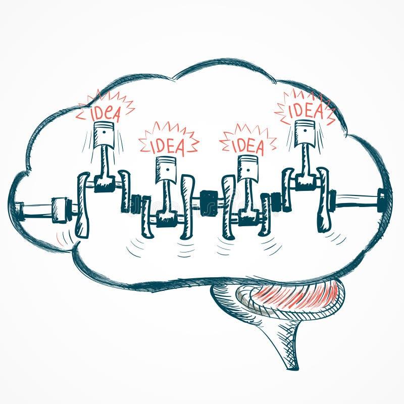 Мозг эскиза с двигателем и идеями бесплатная иллюстрация