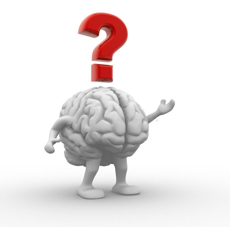 мозг бесплатная иллюстрация