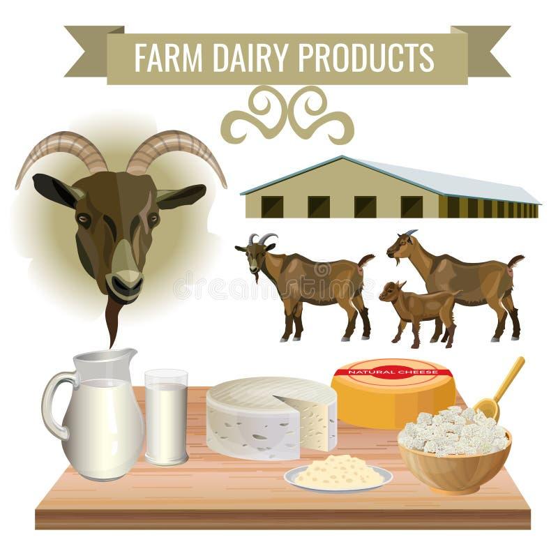 Молочные продучты от козы иллюстрация вектора