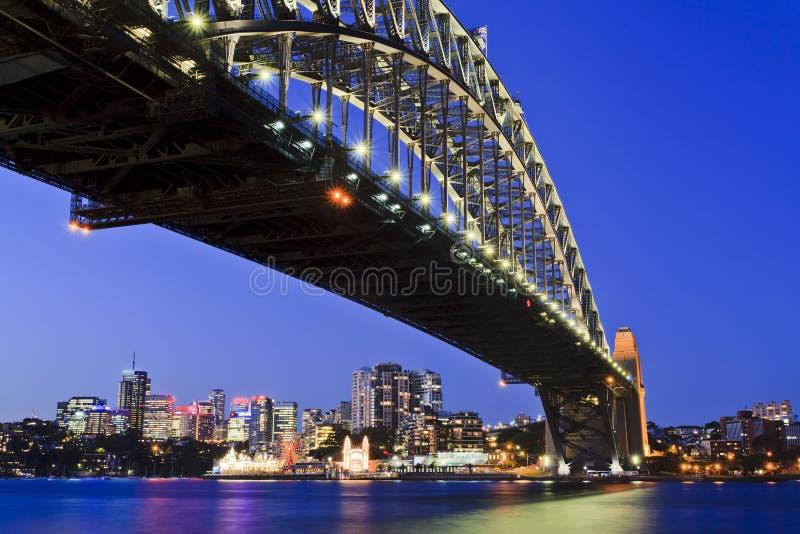Мост Sy трясет справедливо установлено стоковые фото